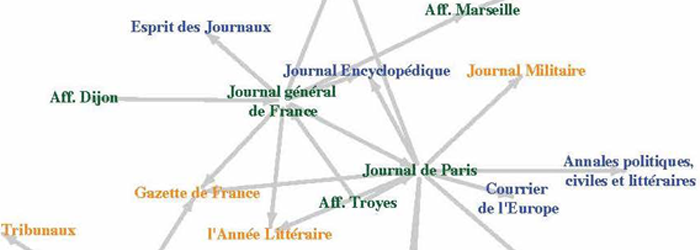 Preview image for Mapping the Media Landscape in Old Regime France
