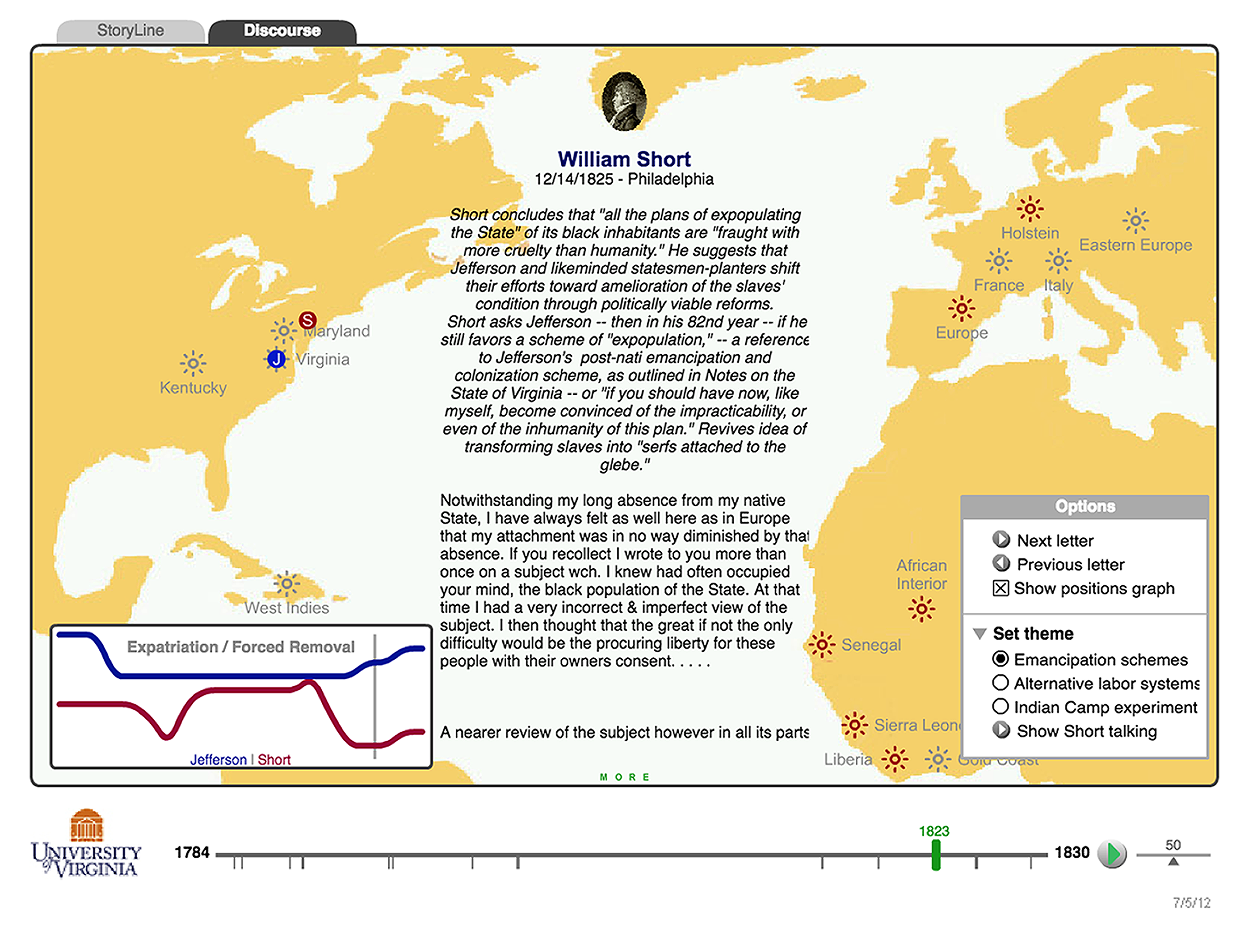 """A screenshot from the Discourse view of the """"Notes on the Future of Virginia: The Jefferson---Short Letters"""" website, which features a map of the Atlantic in the background, informational text, and a portrait of William Short."""