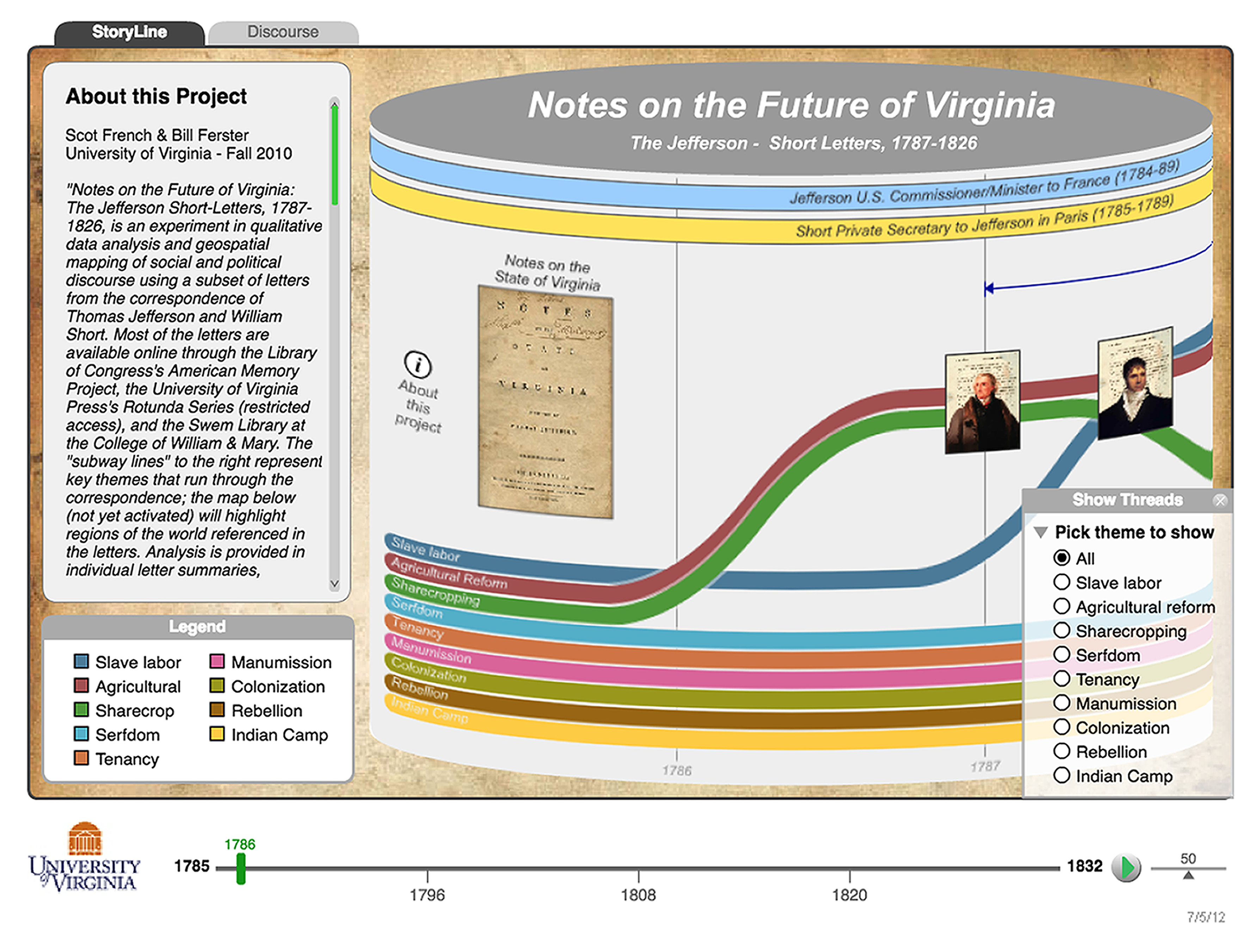 """A screenshot of the Story Line view of the """"Notes on the Future of Virginia: The Jefferson---Short Letters"""" website."""