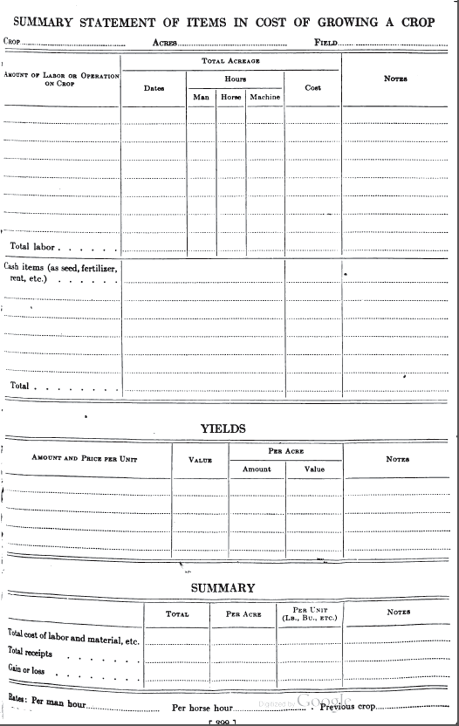 Example page from a crop record book used to track costs, work hours, acreage, crop yields.