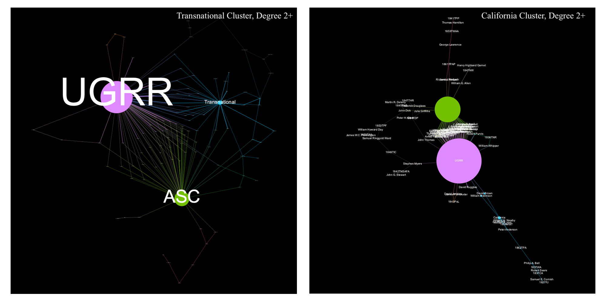 Two newtwork graphs of the transnational and California culsters, filtered to show entities with 2+ links.