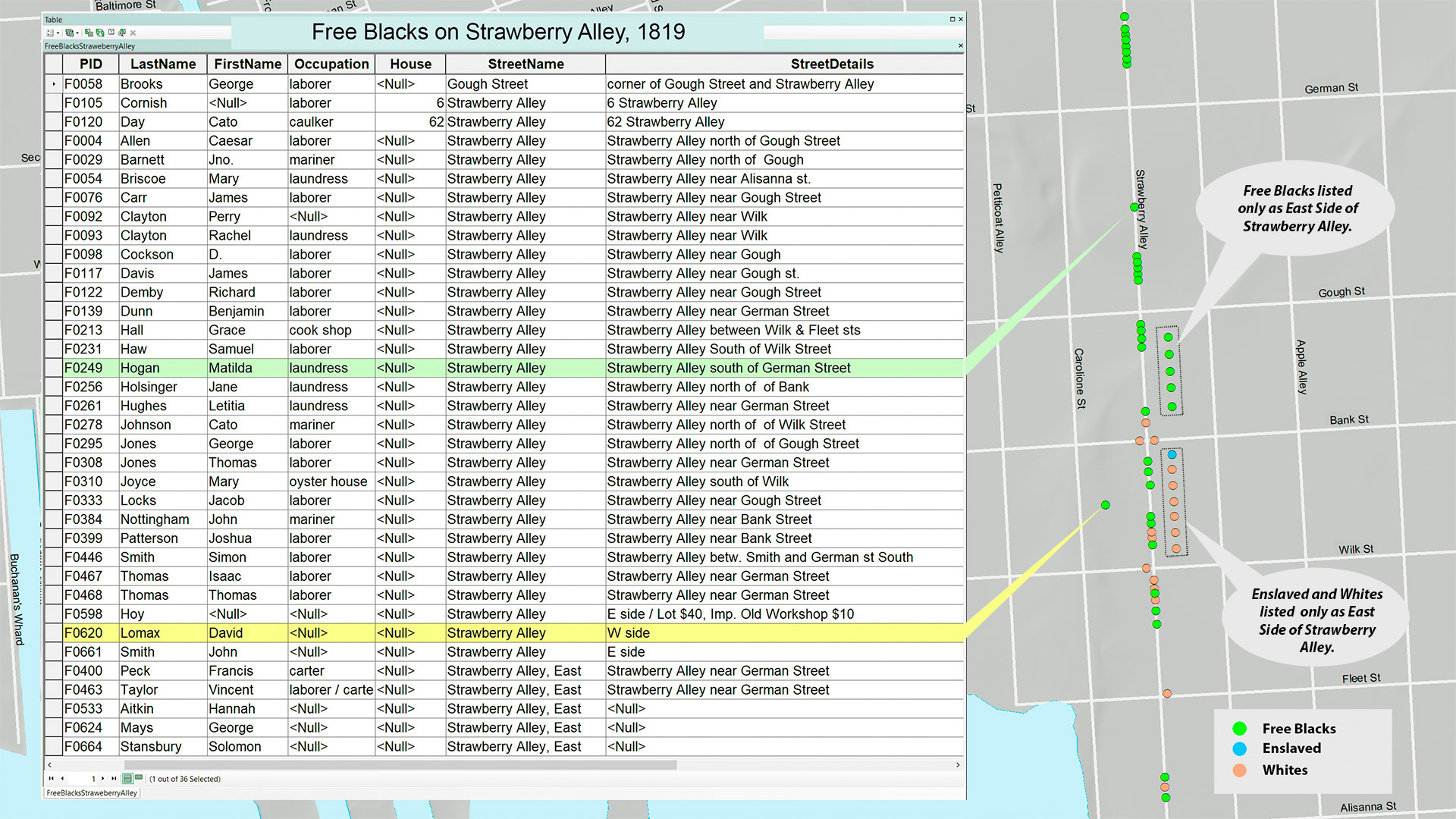 This visualization shows where people lived along Strawberry Alley.